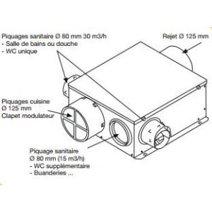 Kit VMC simple flux autoréglable MICROGEM ST - UNELVENT 603572 UNELVENT
