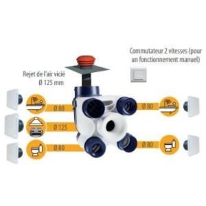 Kit VMC simple flux autoréglable DECO DHU - UNELVENT 603116 UNELVENT
