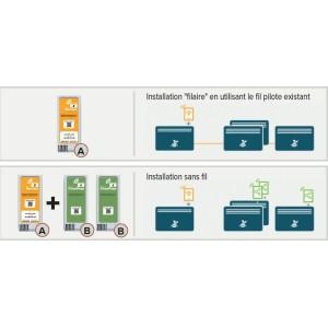 NOIROT module Smart Eco Control - Module serveur NOIROT